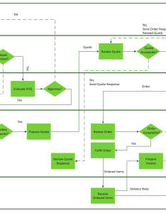 See also videos horizontal cross functional flowchart connect everything rh conceptdraw