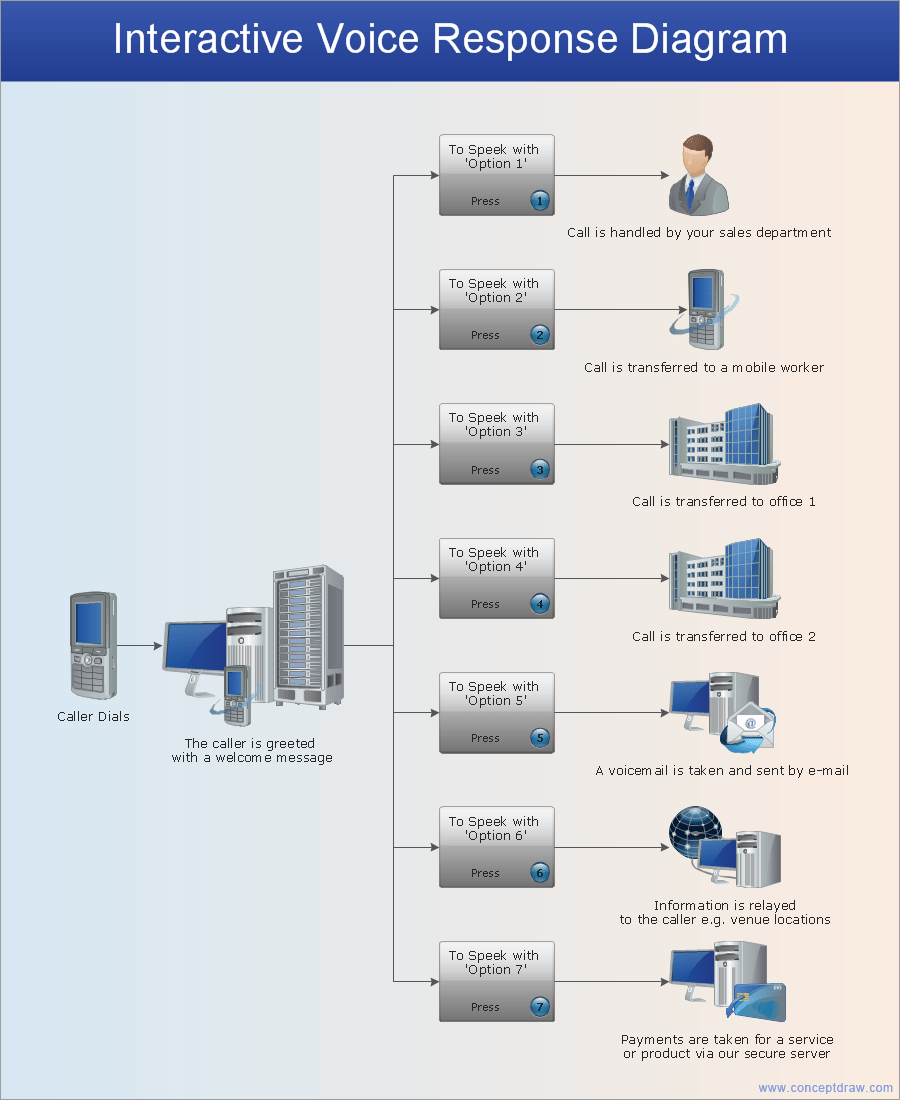 hight resolution of network glossary definition