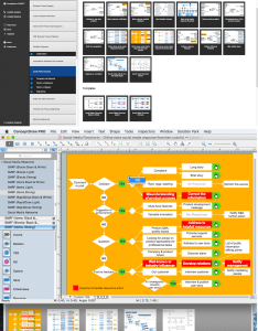 What is interactive flowcharts also flowchart maker check order rh conceptdraw