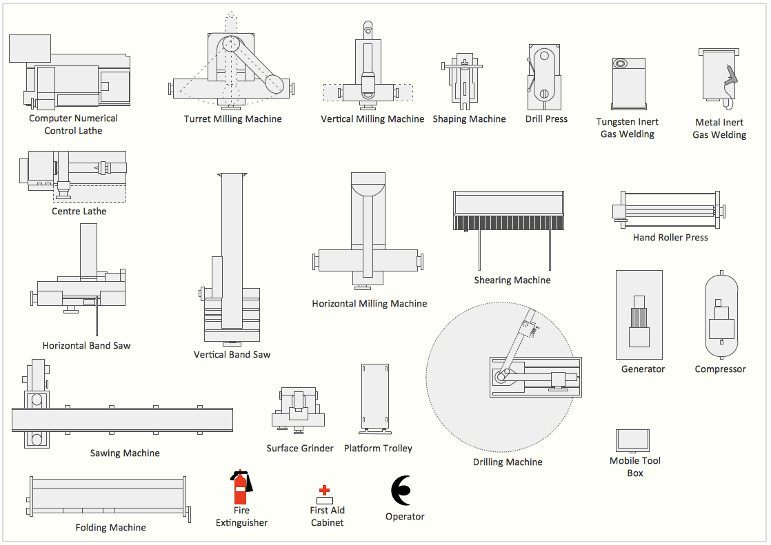machinery electrical diagram symbols