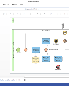 How to create  ms visio business process diagram also basic flowchart rh conceptdraw