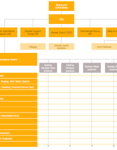 also matrix organization rh conceptdraw