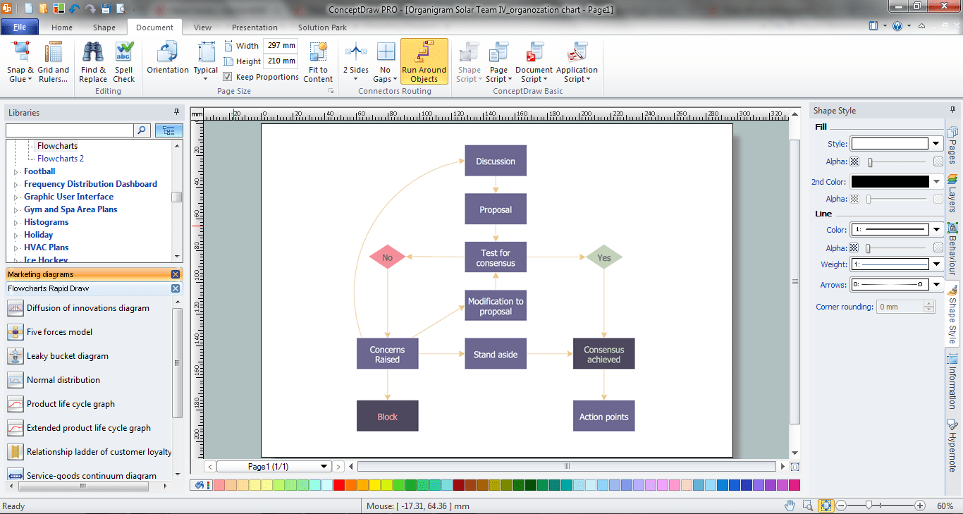 hight resolution of marketing flow chart