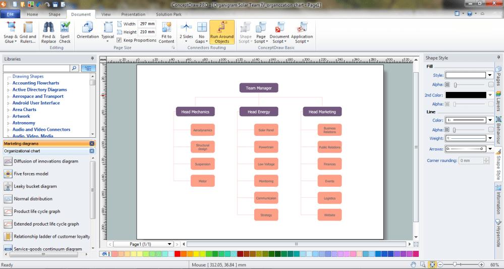 medium resolution of marketing organization chart