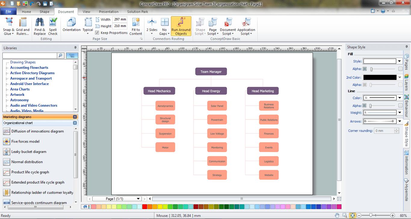 hight resolution of marketing organization chart