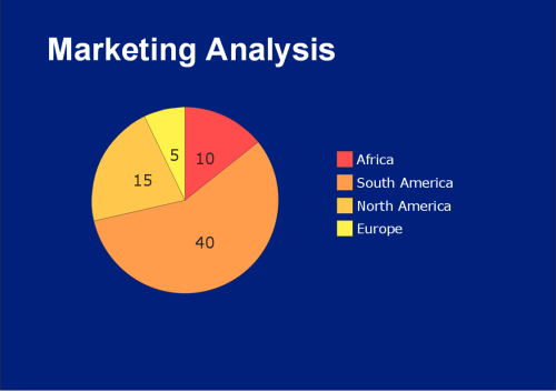 small resolution of marketing diagram example
