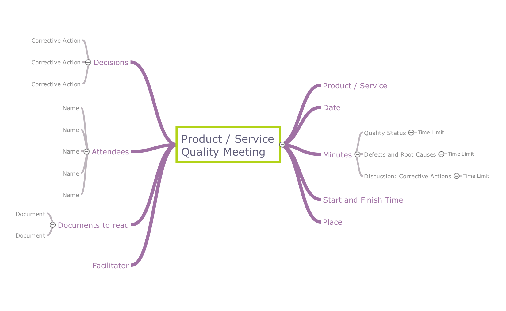 Quality Visualization In Your Company