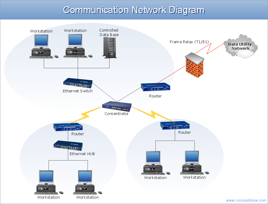 Local Area Network LAN Computer And Network Examples Cloud