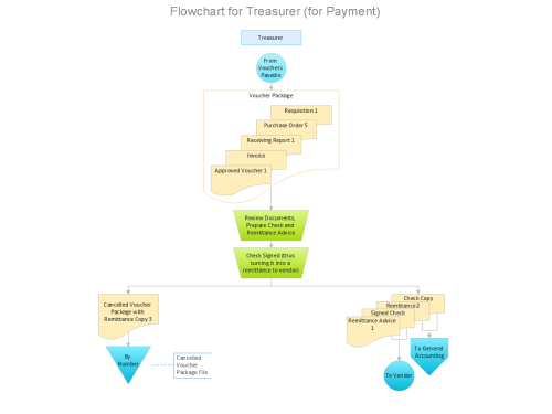 small resolution of payment flow chart