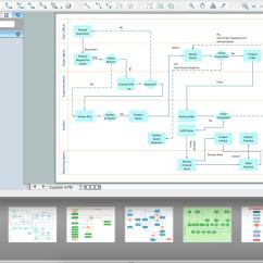 Business Process Flow Diagram Symbols Bmw Cas 3 Wiring Flowchart Design Shapes Stencils And