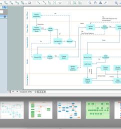 process flowchart drawing guide lines [ 2044 x 1381 Pixel ]