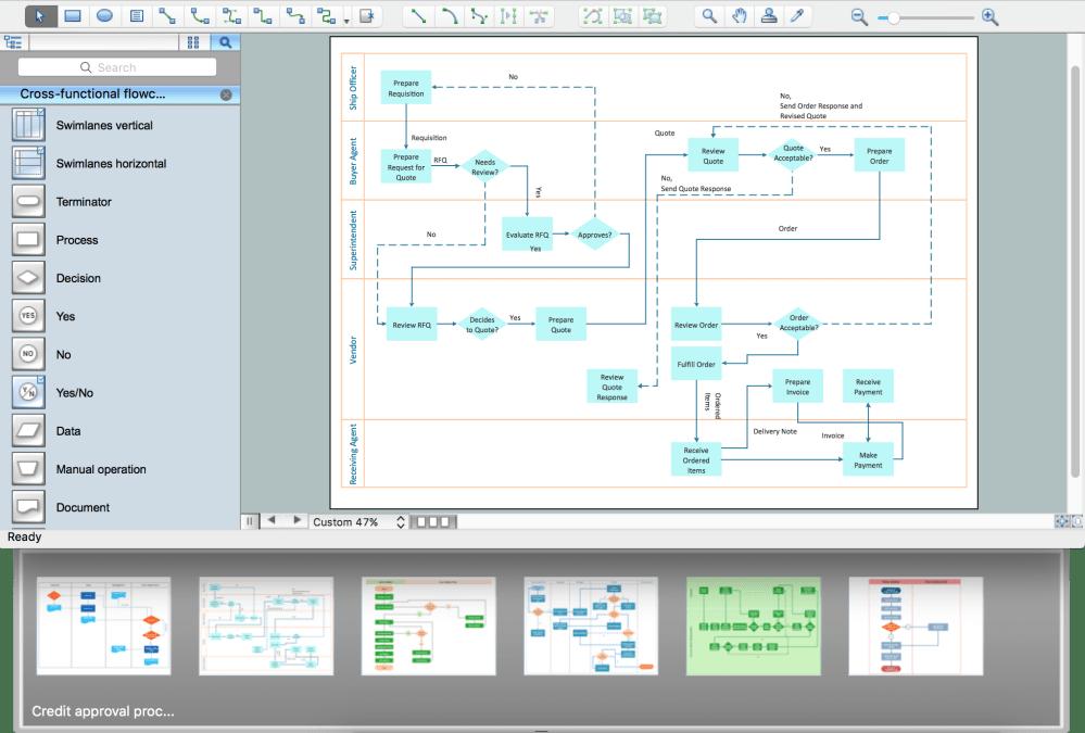 medium resolution of process flowchart drawing guide lines