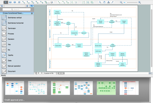 small resolution of process flowchart drawing guide lines