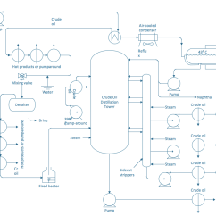 Software To Draw Flow Chart Diagram Fuzz Face Wiring