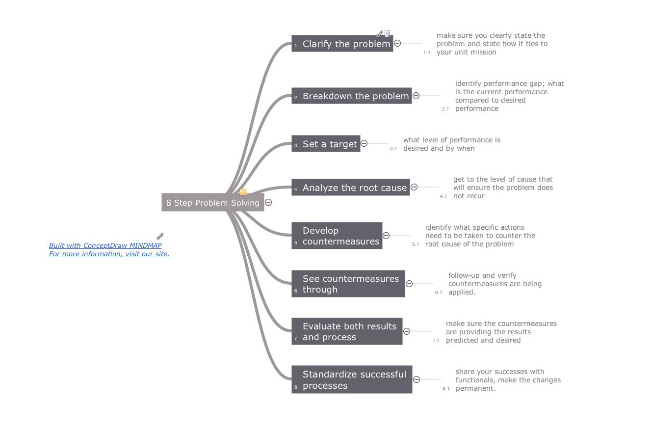 word diagram tool guide