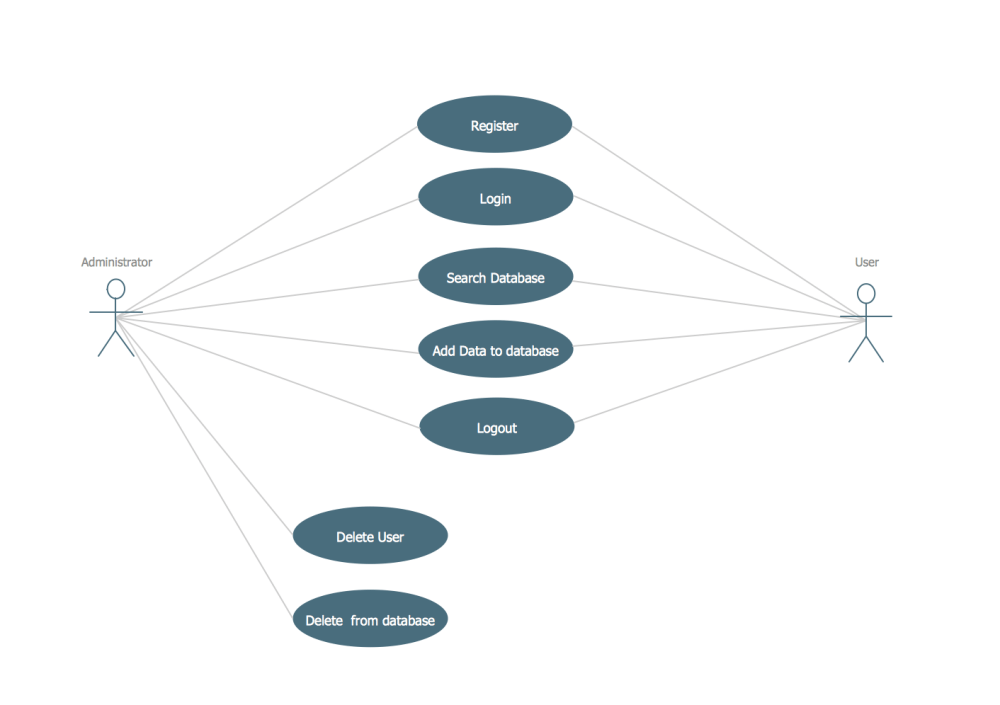 medium resolution of uml use case diagram example 1