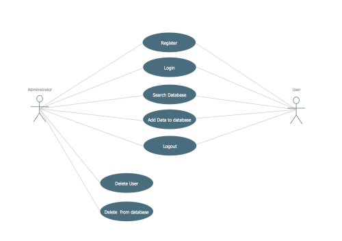 small resolution of uml use case diagram example 1