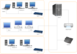 Network Configuration   Quickly Create Professional