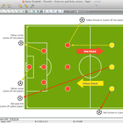 Soccer Positions Diagram Split Ac Wiring Image 7v7 Formation Diagrams Pictures To Pin On Pinterest