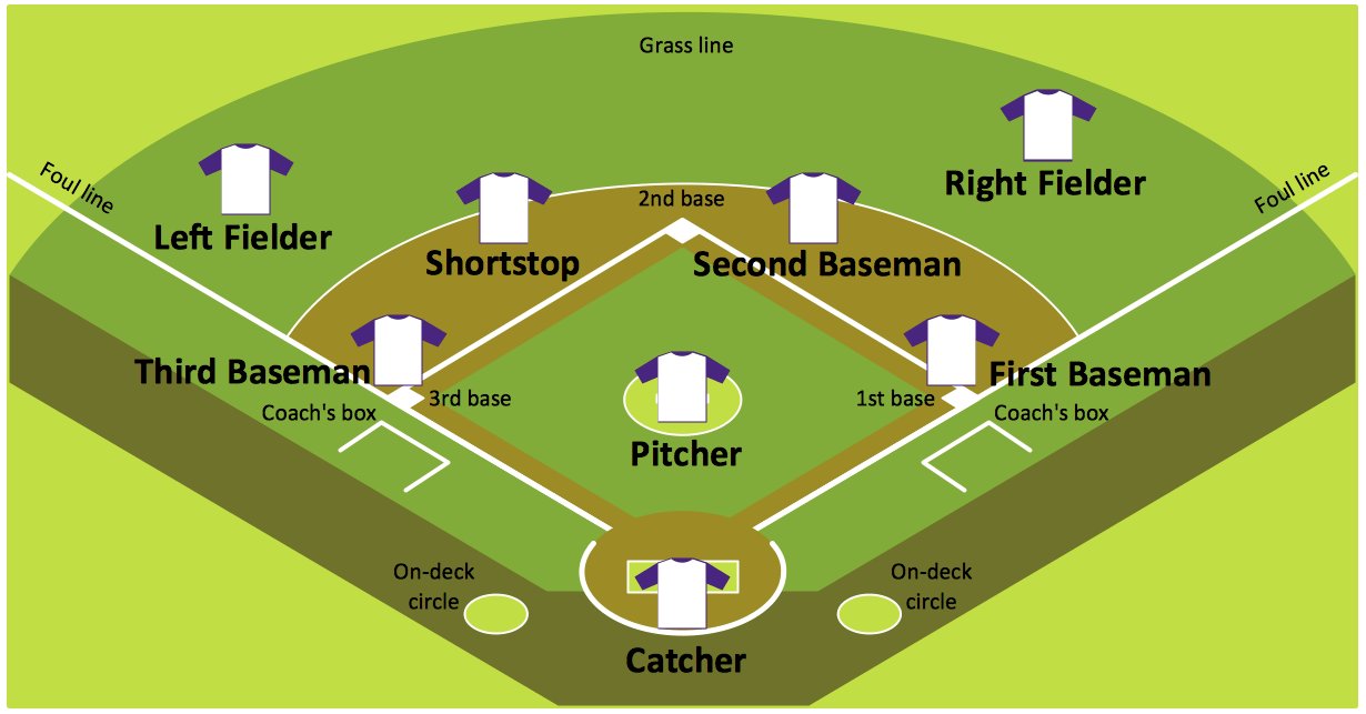 hight resolution of baseball diagram baseball field corner view sample