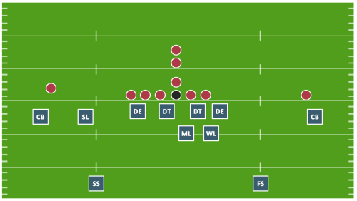small resolution of defensive play diagram under front