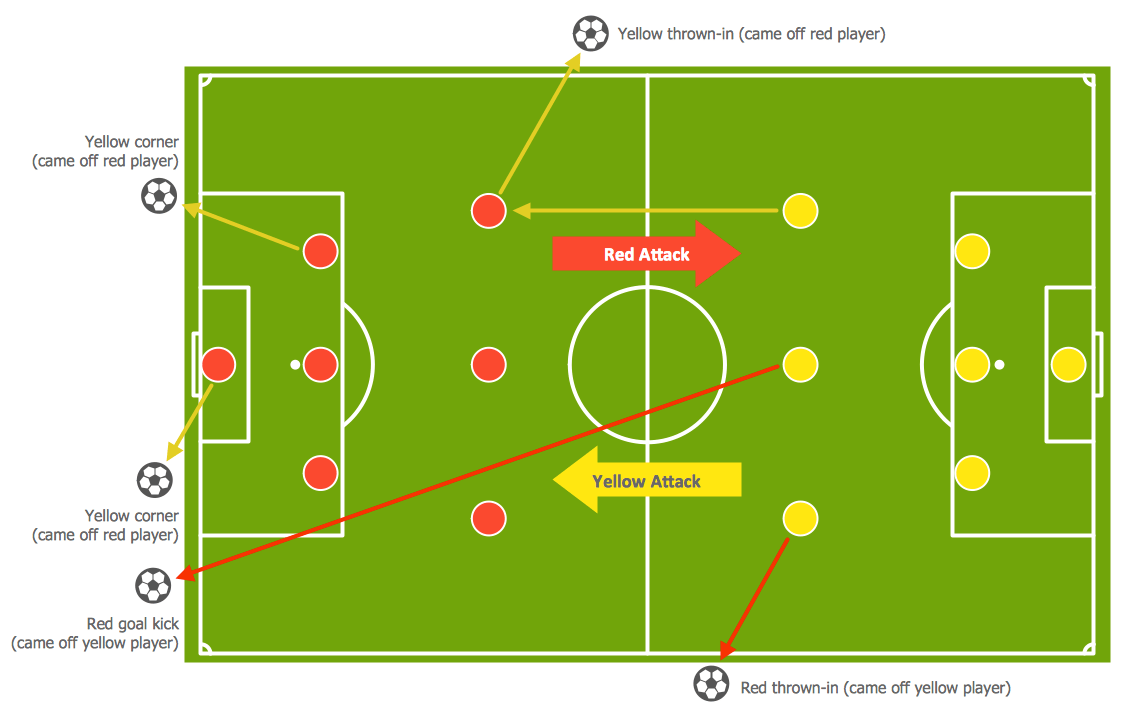 hight resolution of soccer football tactics