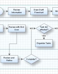 also swim lane diagrams rh conceptdraw