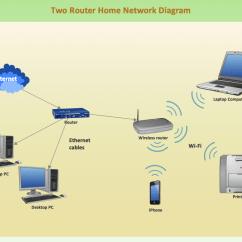 Desktop Computer Diagram 2008 Nissan Altima Headlight Wiring Bandwidth Usage  Plex Forums