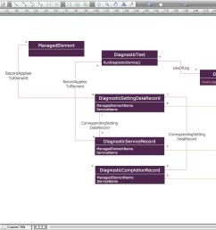 clas diagram tool [ 2560 x 1570 Pixel ]