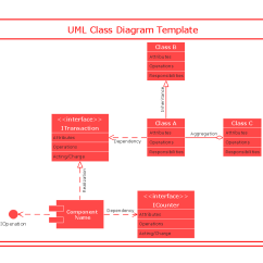 Class Diagram For Library Management System In Uml Rheem Oil Furnace Wiring Use Case Diagrams With Conceptdraw Pro
