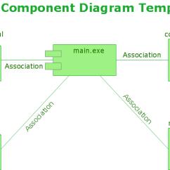 Visio Uml Component Diagram Solar Panel Wire Professional Drawing