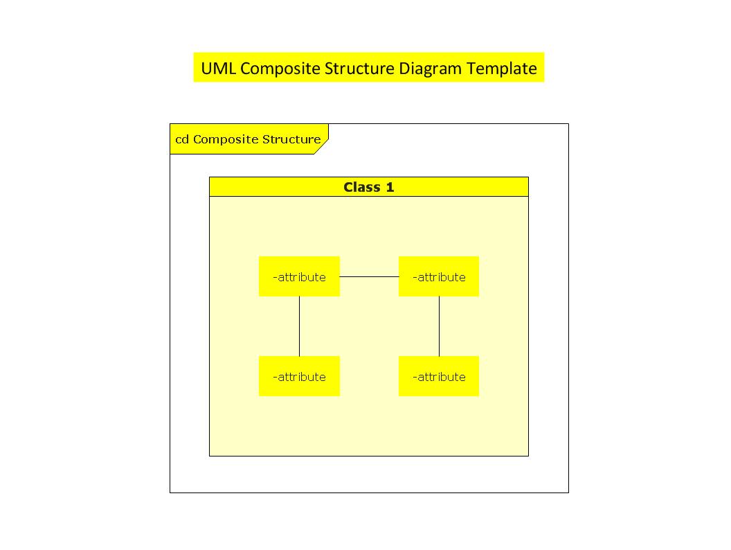 hight resolution of uml composite structure diagram