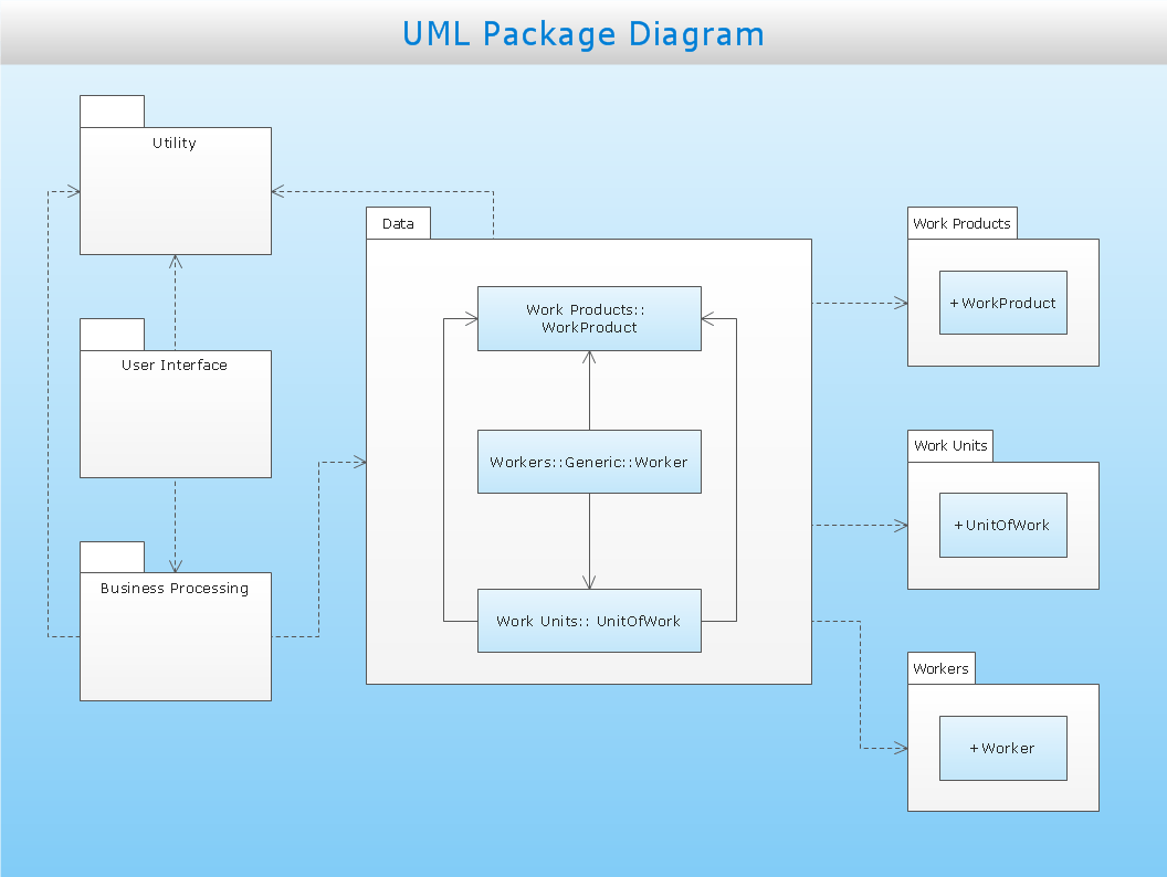 how to design uml diagrams the titanic parts diagram package professional drawing