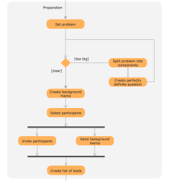 use case diagram for credit card processing [ 1110 x 1412 Pixel ]