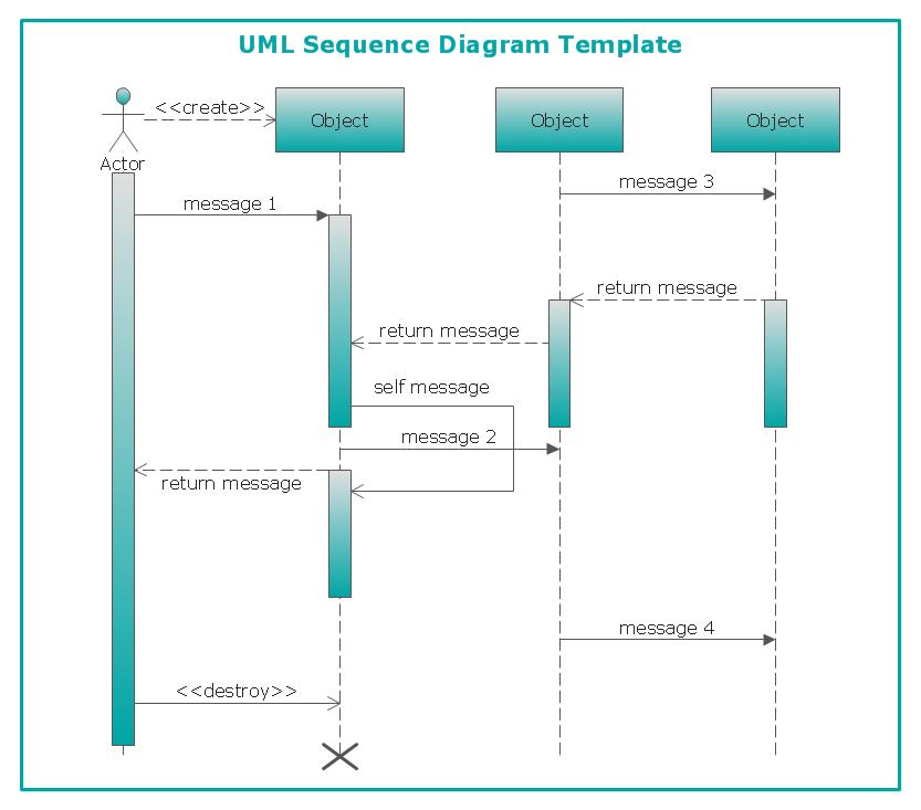 UML Activity Diagram Diagramming Software For Design UML