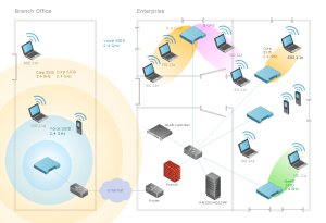 Office Network | ConceptDraw DIAGRAM is an advanced tool for professional work diagrams creation