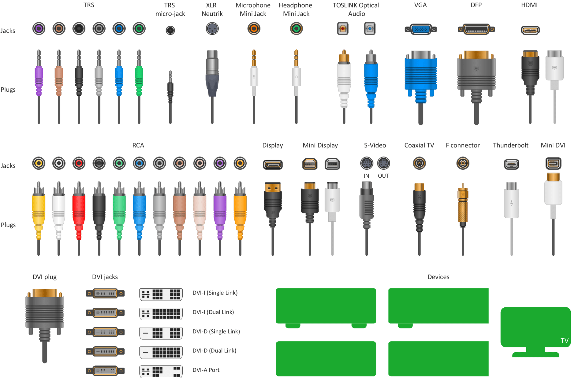hight resolution of standard universal audio video connection types