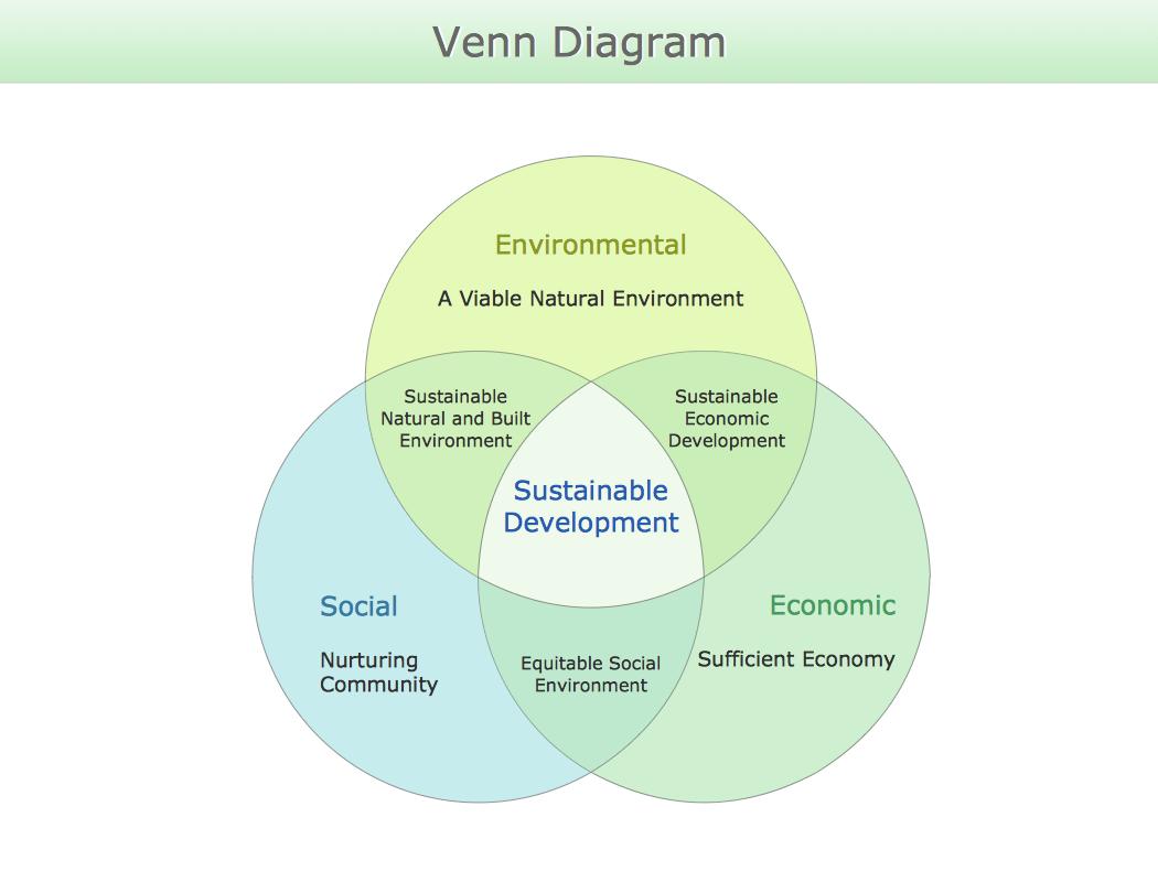 Venn Diagram Examples For Problem Solving Venn Diagram As
