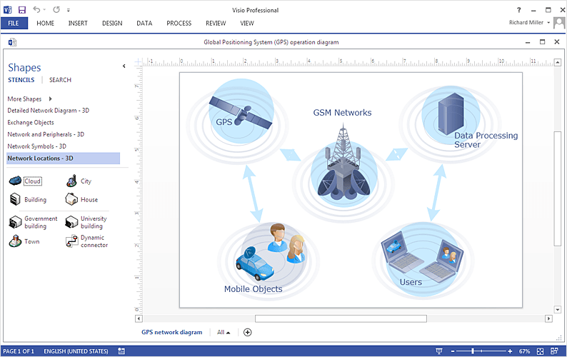 How To Create A MS Visio Telecommunication Network Diagram Using