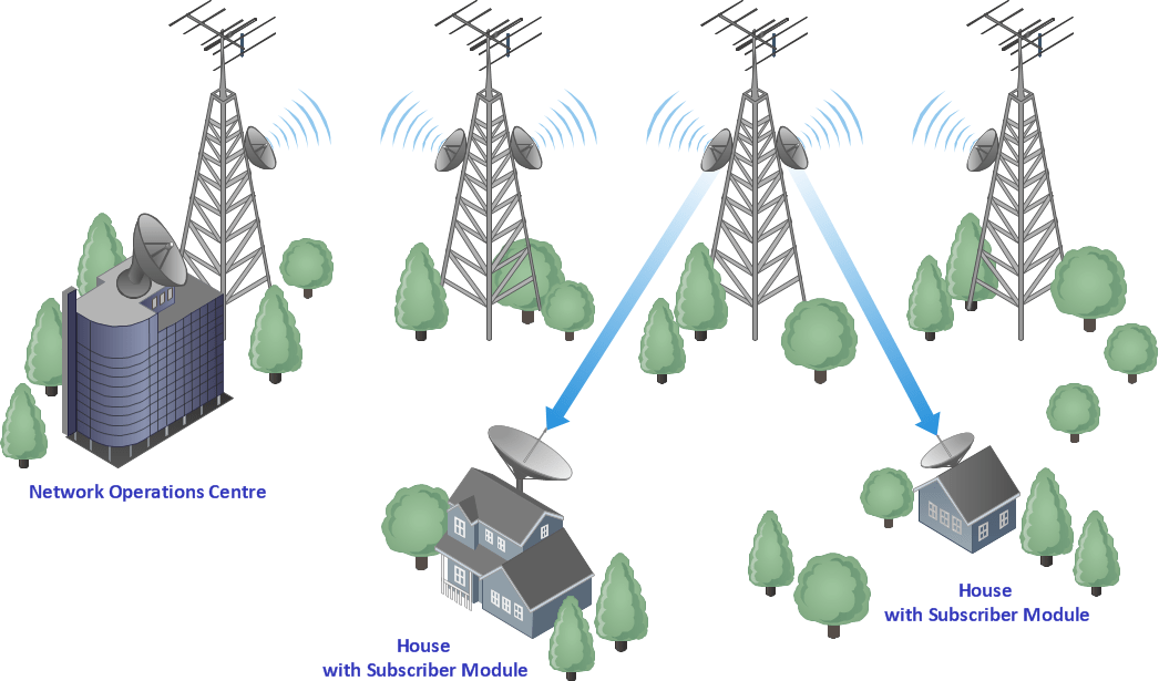 Wireless Broadband Network Diagram Illustrate The Computer