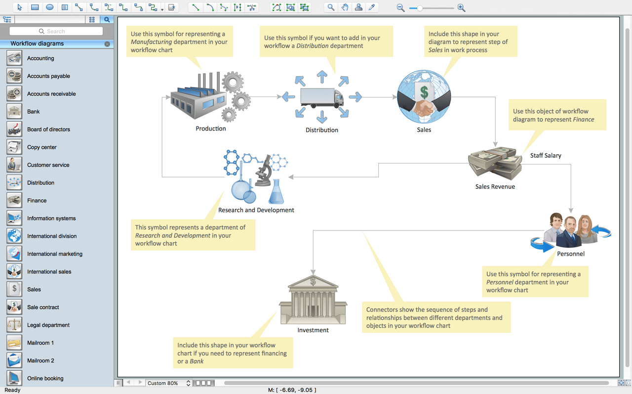 workflow diagram template river drainage basin create features to draw diagrams faster