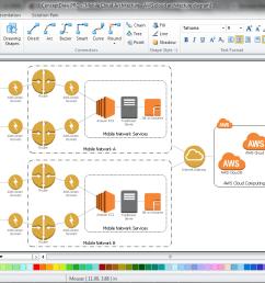 amazon cloud in conceptdraw diagram title  [ 1366 x 729 Pixel ]