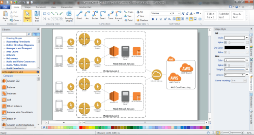 small resolution of amazon cloud in conceptdraw diagram title
