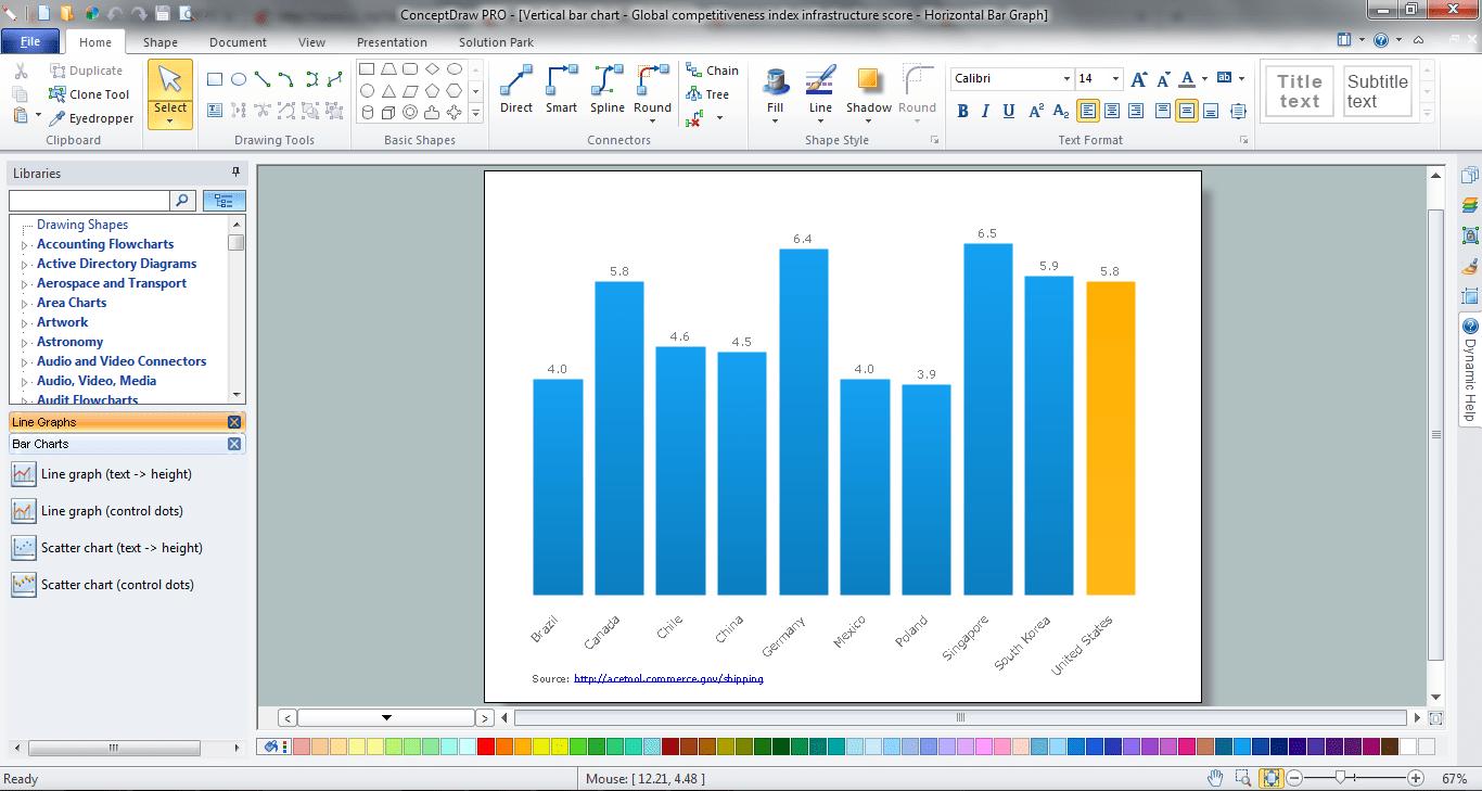 hight resolution of bar graph
