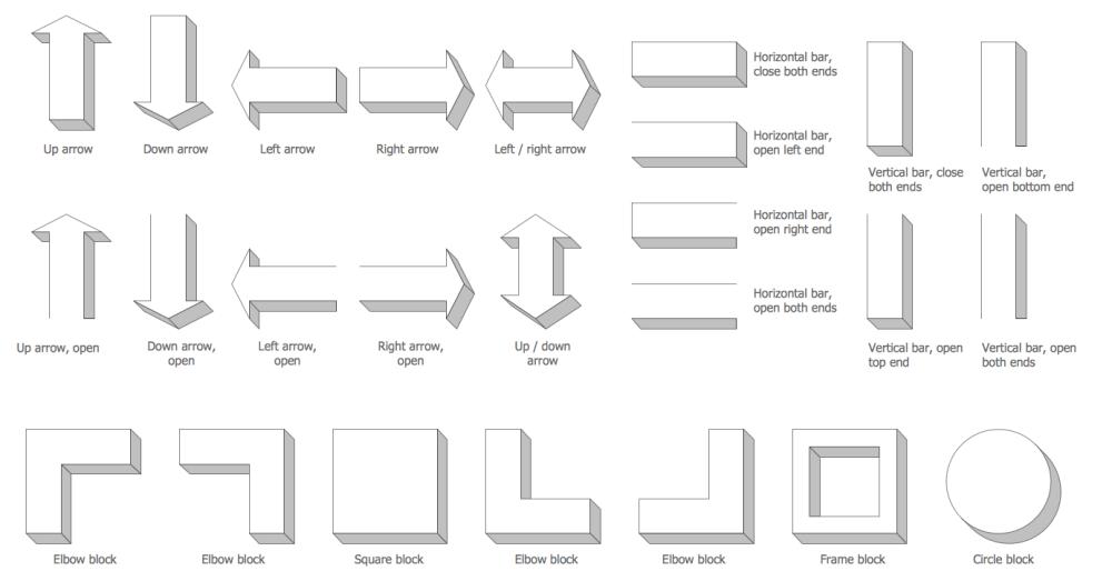 medium resolution of raised blocks library