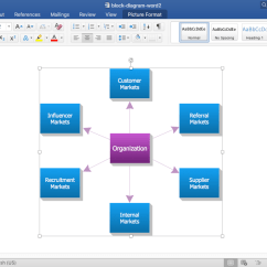 Venn Diagram On Microsoft Word Cartoon Happy Face How To Add A Block Ms Document Using Conceptdraw Pro