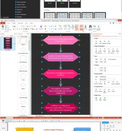 block diagrams software [ 1200 x 2556 Pixel ]