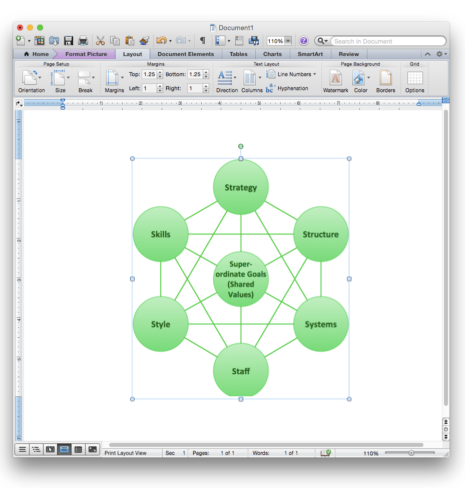 hight resolution of bubble diagram in ms word