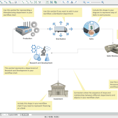 How To Make A Process Diagram 2007 Chrysler 300 Engine Workflow Examples Software Features
