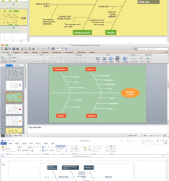 cause and effect diagrams rh conceptdraw com cause and effect diagram example pdf cause and effect [ 1612 x 2666 Pixel ]